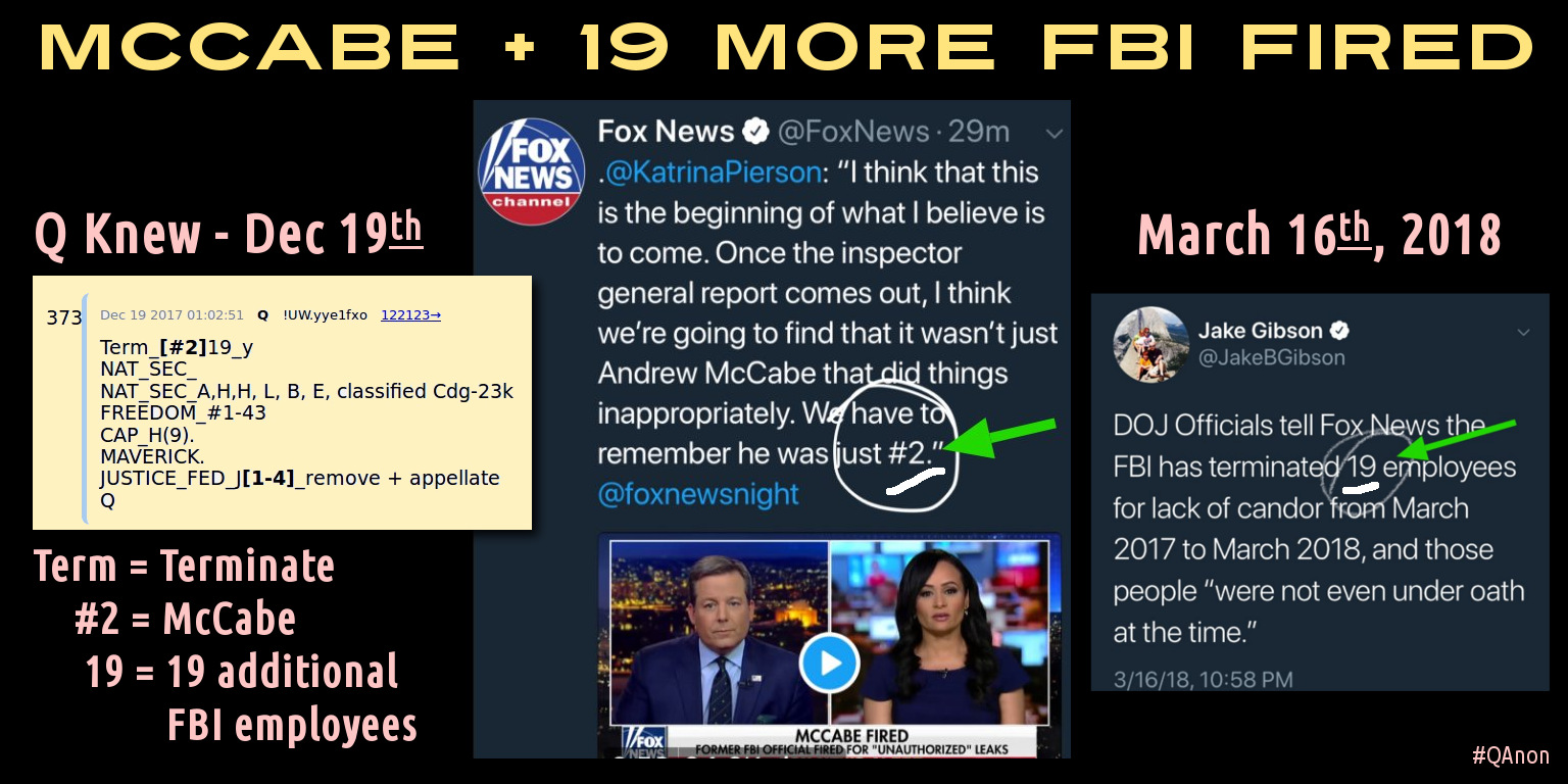 [19] and [2] – McCabe and the FBI – #QConfirmations #QAnon
