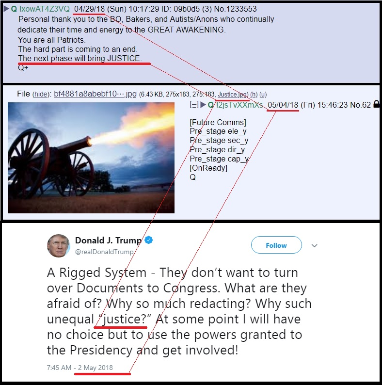 JUSTICE Can Not Be Redacted #NewQ #QAnon #GreatAwakening