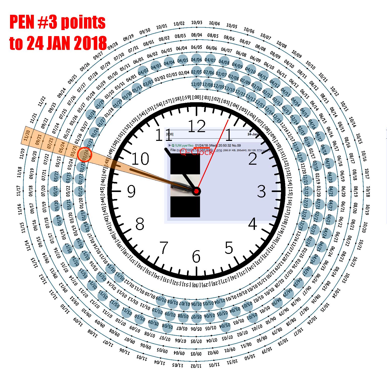 Wind The Clock Qclocks Explained Qanon